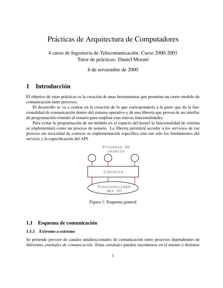 Pdf De Programaci N Pr Cticas De Arquitectura De