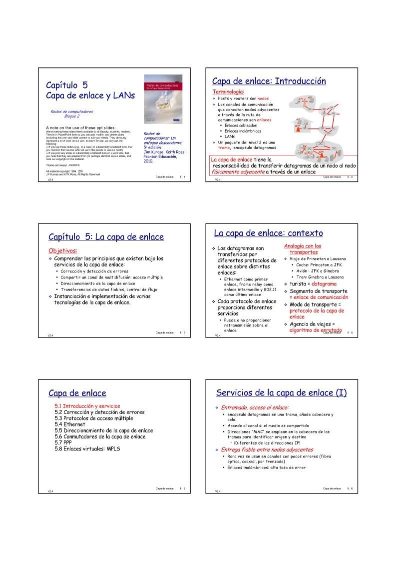 PDF de programación - Capítulo 5 - Capa de enlace y LANs