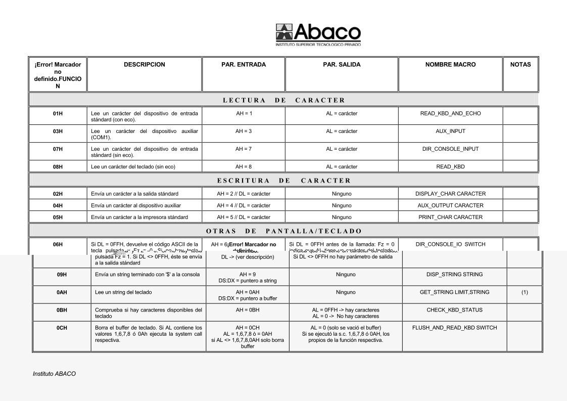 1501137455_Manual-de-Ensamblador997%20(1)
