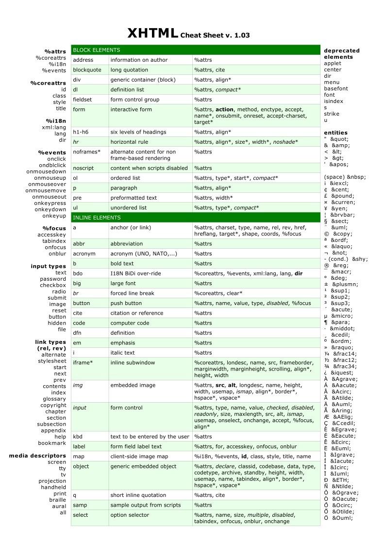 html color cheat sheet pdf