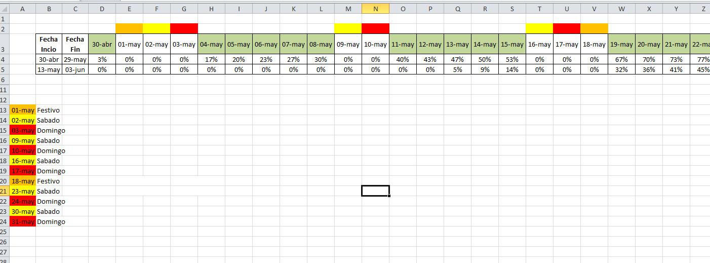 Excel - Control de porcentajes de avance por fechas en Excel