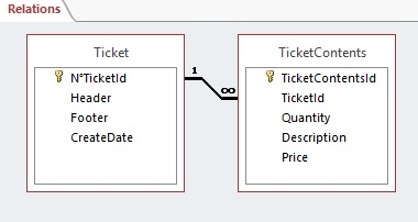 TTicketRelation